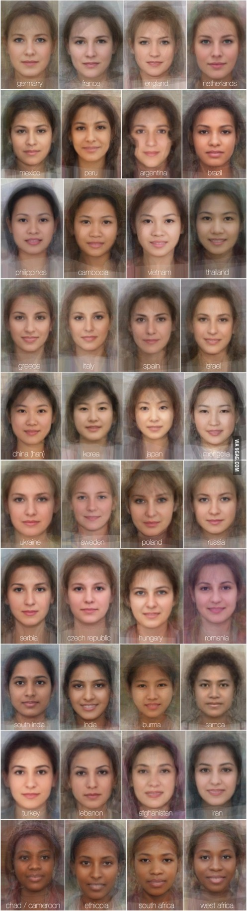average-faces-of-women-around-the-world